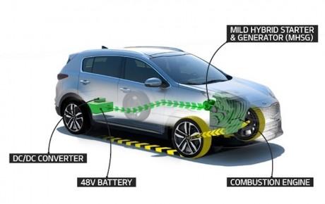48 volt spreder sig - mere power, lavere forbrug